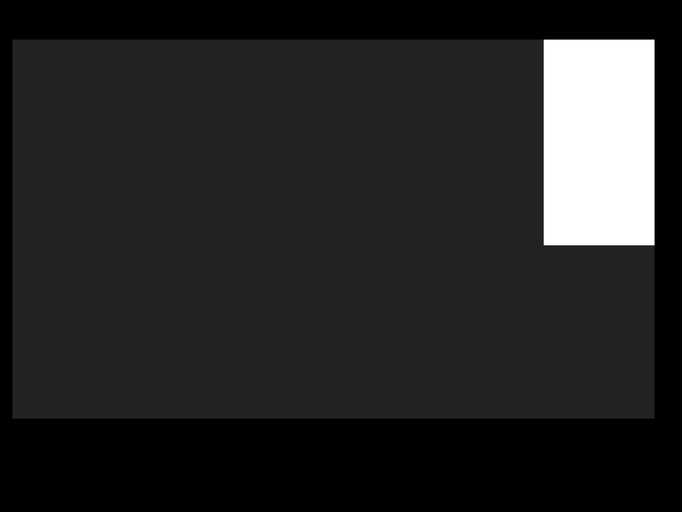 Anavo Capital Logo